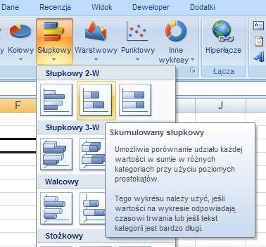 Wykres gantta w arkuszu kalkulacyjnym excel analityk danych kolejnym krokiem bdzie przygotowanie wykresu supkowego poziomego skumulowanego kursor ustawi poza tabel ccuart Choice Image