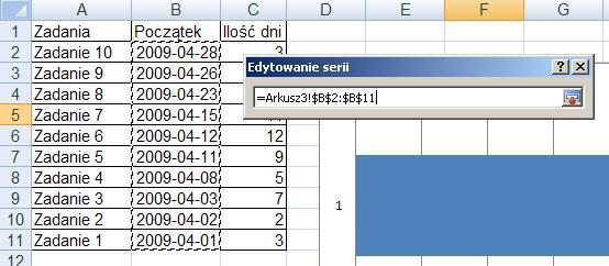 Wykres gantta w arkuszu kalkulacyjnym excel analityk danych zaakceptowa wybr przyciskiem ok ccuart Image collections